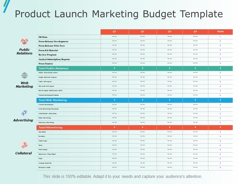 For those who are looking to get better at managing their finances, creating a budget is a great place to start. Product Launch Marketing Budget Template Ppt Slides Example Powerpoint Slide Template Presentation Templates Ppt Layout Presentation Deck