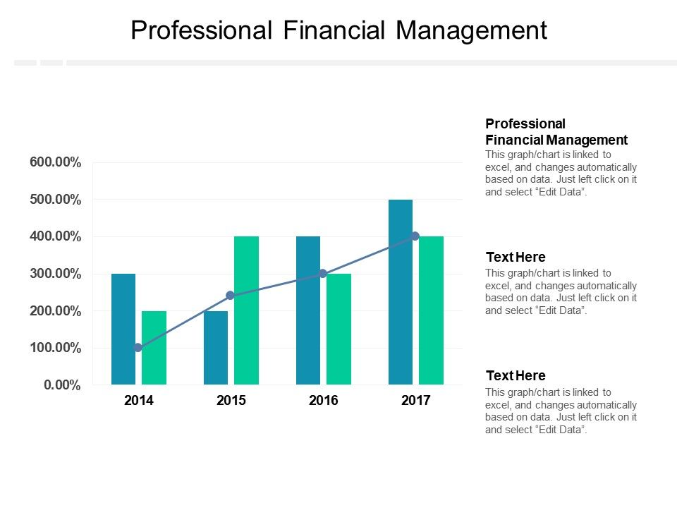 Fortunately, these guidelines are available. Professional Financial Management Ppt Powerpoint Presentation Infographic Template Layouts Cpb Powerpoint Slide Images Ppt Design Templates Presentation Visual Aids