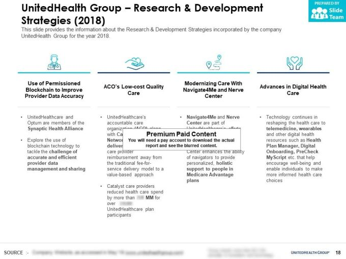 Unitedhealth Group Company Profile Overview Financials And Statistics From 2014 2018 Powerpoint Presentation Pictures Ppt Slide Template Ppt Examples Professional