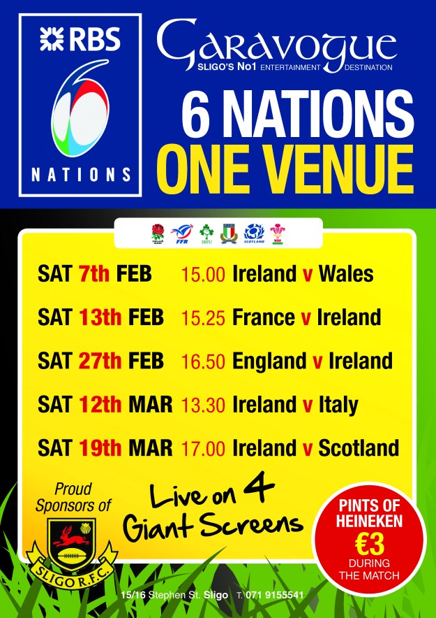 new 6 nations A3 Poster