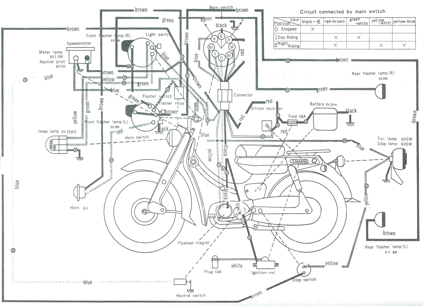 Yamaha U5e Motorcycle Wiring Schematics Diagram
