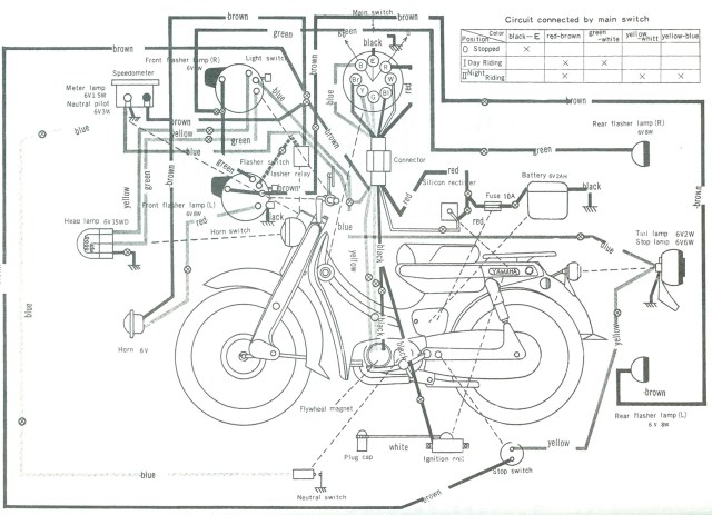 u5e_wiring Yamaha Dt Wiring Diagram For on yamaha fzr 1000 wiring diagram, yamaha fzr 600 wiring diagram, yamaha xj 550 wiring diagram, yamaha rd 200 wiring diagram, yamaha xt 500 wiring diagram, yamaha xt 550 wiring diagram, yamaha tt 600 wiring diagram, yamaha rd 350 wiring diagram, yamaha xz 550 wiring diagram, yamaha xt 125 wiring diagram, yamaha xs 400 wiring diagram, yamaha fz 600 wiring diagram, yamaha xs 750 wiring diagram, yamaha rs 200 wiring diagram, yamaha ybr 125 wiring diagram,