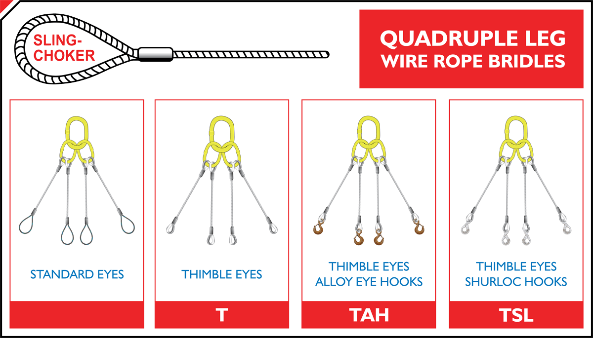 Famous Crosby Wire Rope Capacity Charts Images - Electrical Diagram ...
