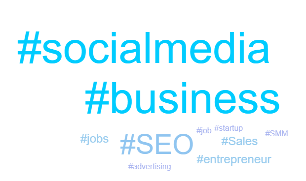 Top topics related to marketing discussed on Twitter