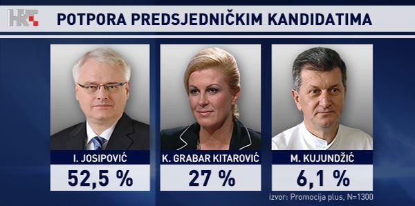 kandidati 222