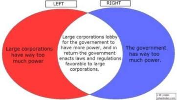 Ljevica i desnica