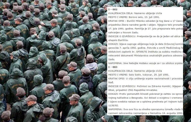 popis branitelja srbija optužnice