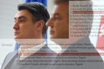 kurikulum reforma Sanja Musić Milanović ana ostojić