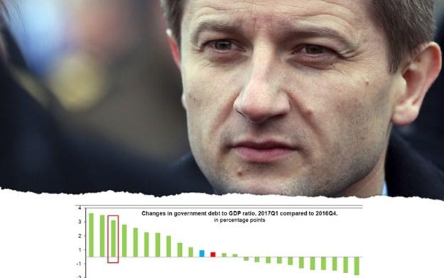 hrvatski javni dug, marić