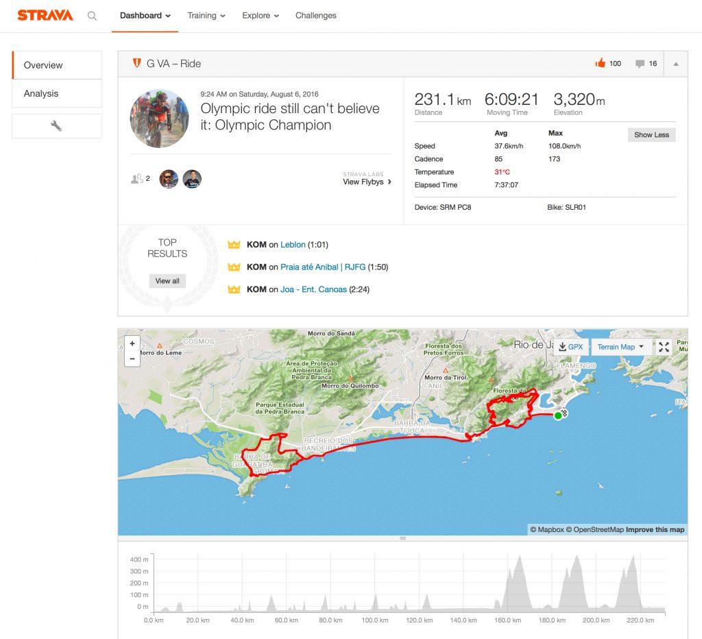 Belgium's Greg van Avermaet Olympic Strava Ride