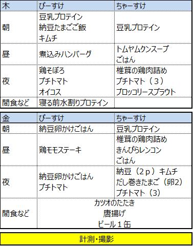 f:id:mezasuhaslowlife:20190101214759p:plain
