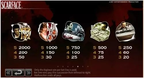 Scarface payout table