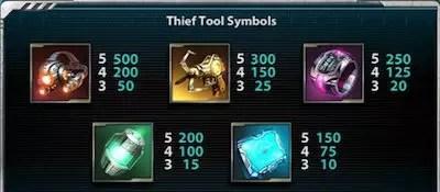 Thief slot symbols
