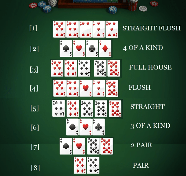 Guide To Play Texas Holdem Poker With Free App And At Casinos