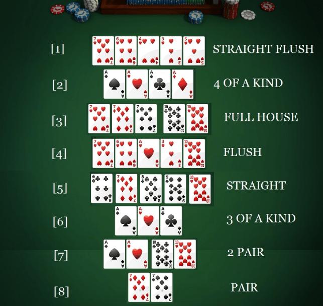 Texas Holdem Regeln Casino