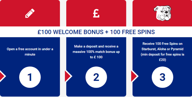 AllBritish Casino welcome bonus