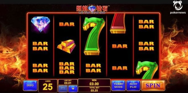 4 Popular real money slots to play with iPhone