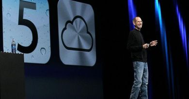 Impact of Apple