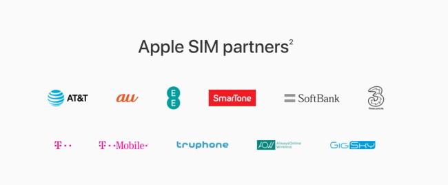 Apple SIM Partners