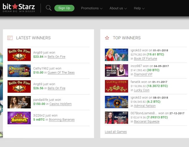 Bitstarz winners