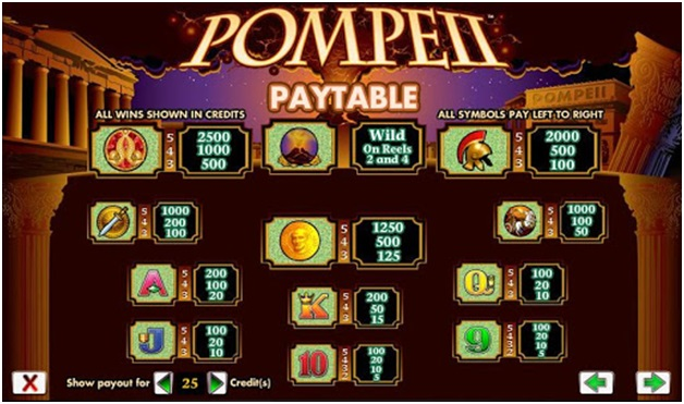 Pompeii slot game- Bonus round