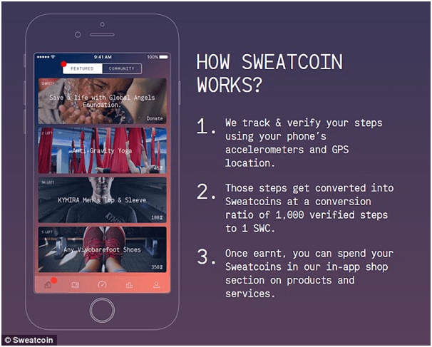 Sweatcoin App- How does it work