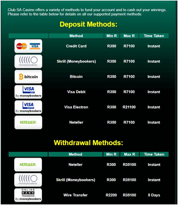 Club SA Casino- Deposits