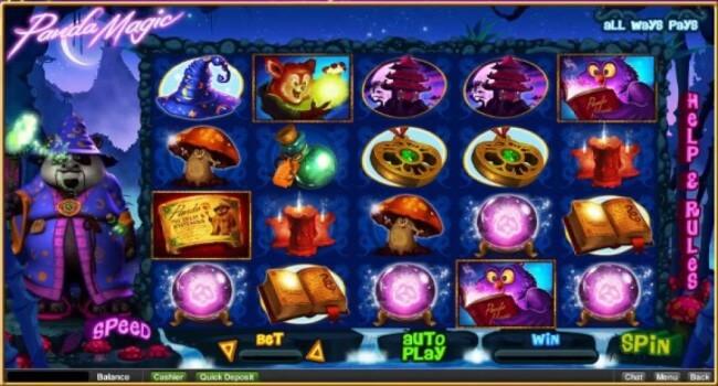 All Slots Themes