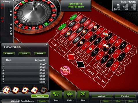 Play Online American Roulette With 300% Bonus at Slots of ...
