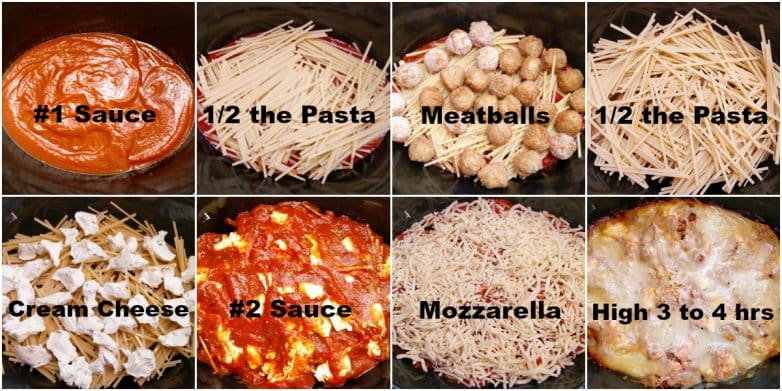 Step by Step Crock Pot Spaghetti