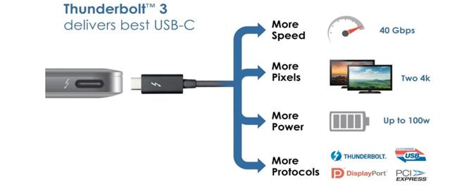 Ieee 1394 Firewire Usb Adapter