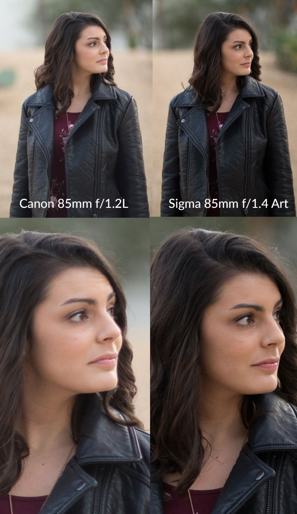 Sigma 85mm f/1.4 Art Review | The Beauty Of This Beast