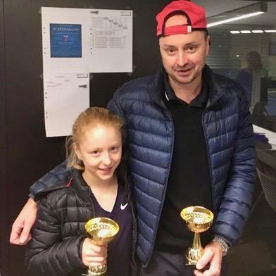 Vinnare blev Filippa Källeskog & Johannes Lundblad