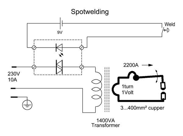 Spot Welding Machine Diagram Wiring Diagramrh82malibustixxde: Welding Machine Wiring Diagram At Gmaili.net