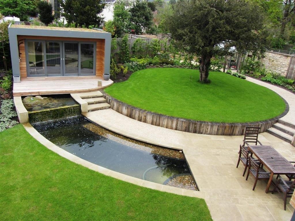 Best Landscape Design Ideas: Decorating Your Courtyard on Best Yard Design id=45571