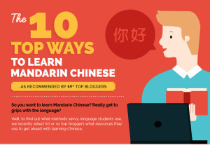 Learn Mandarin Now infographic-300x207