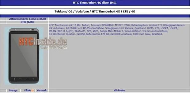 thunderbolt HTC características