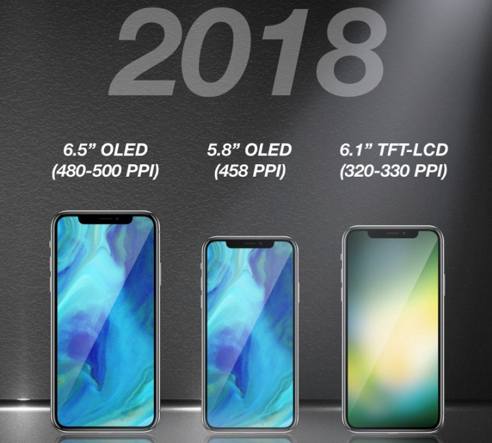 Render ilustrativo de las distintas variantes del iPhone para el 2018 según KGI Securities.