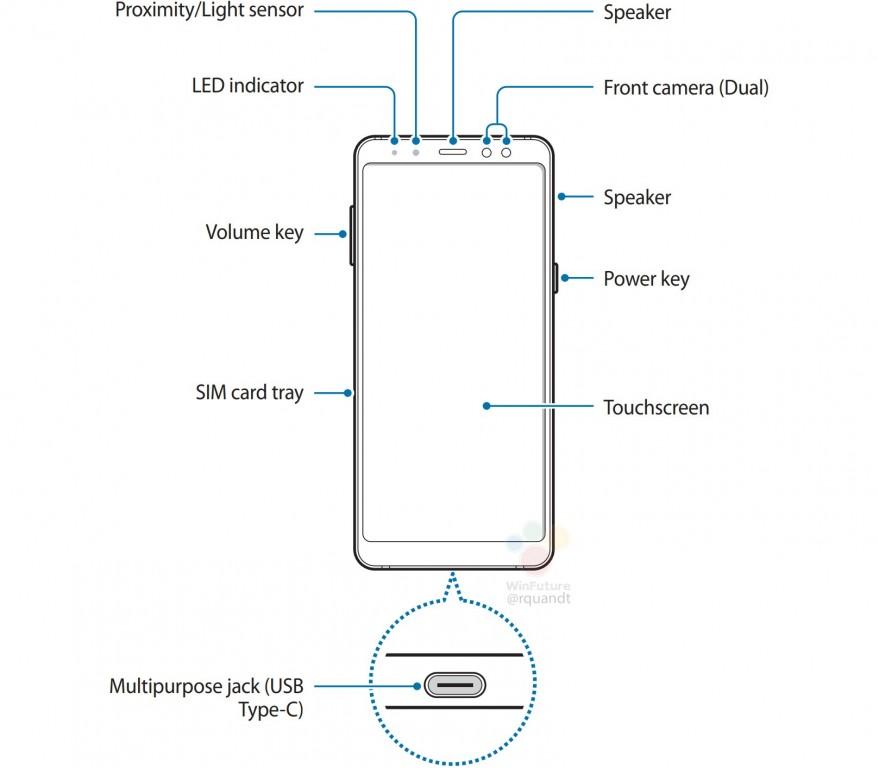 Captura del manual sobre el frente Samsung Galaxy A8 (2018).