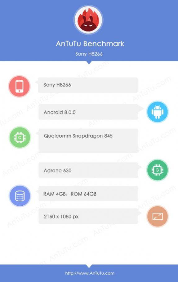 Sony H2866 aparece en AnTuTu