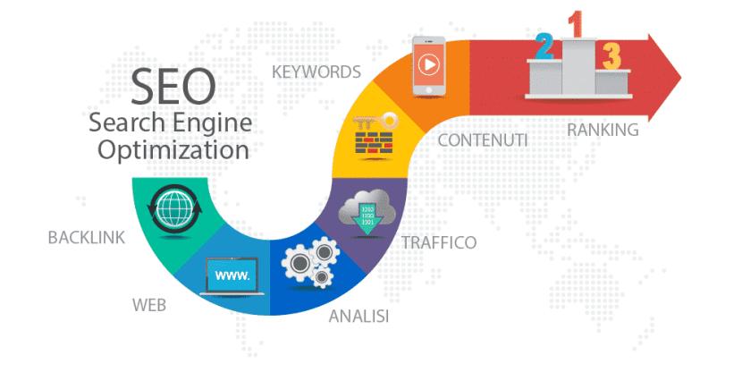 indicizzazione seo content marketing