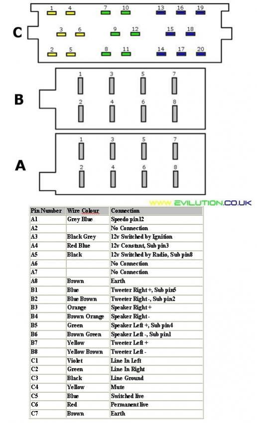 smart stereo wiring diagram  online schematic diagram •