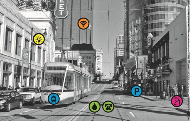Kansas-City-Smart-City with a stylized B & W Illustration of an railcar