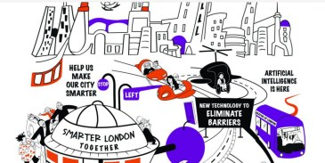 Smarter London Together - Smart City Roadmap