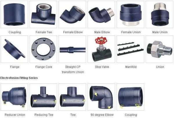 PE Pipe Fittings manufacturer-supplier China