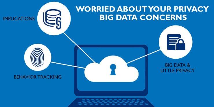Big Data Privacy Concerns