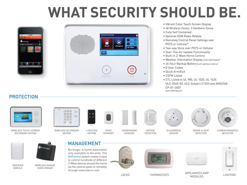 what home security systems should be
