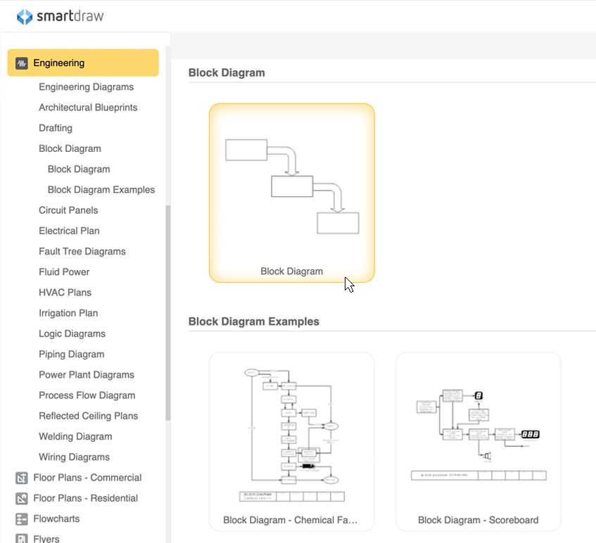 Block Diagram Maker | Free Online App & Download