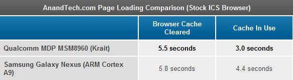 browser-ics-msm8960