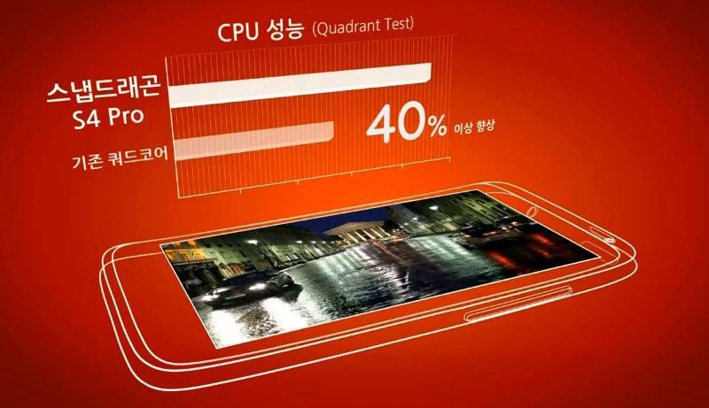 snapdragon s4 pro video lg